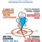 Serp Rank's Clicks Magazine – Issue 41
